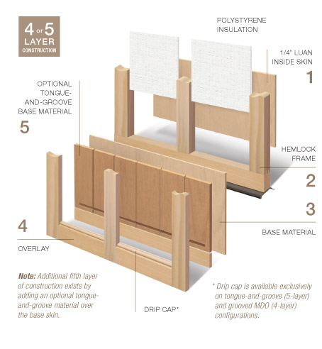 Four or Five Layer Construction Diagram